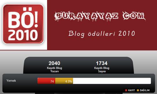 bö2010