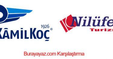 Nilüfer Turzim logo Kamilkoç logo