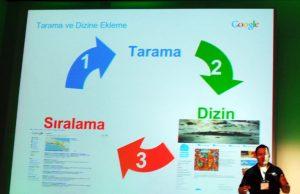 Google site indexleme yöntemi