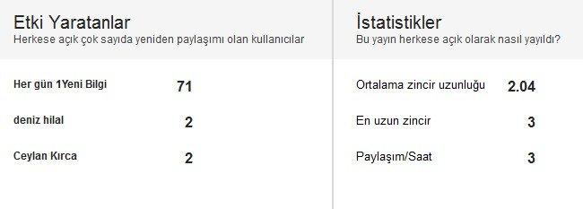 google-dalgalar4